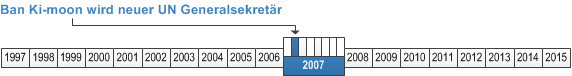 2_2007