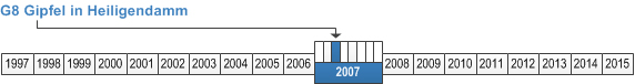 3_2007