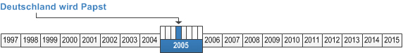 4_2005