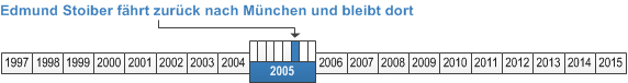 6_2005