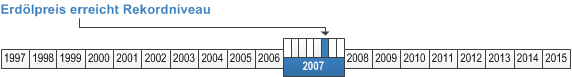 6_2007