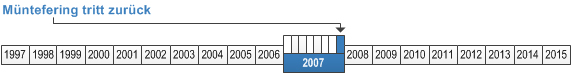 8_2007